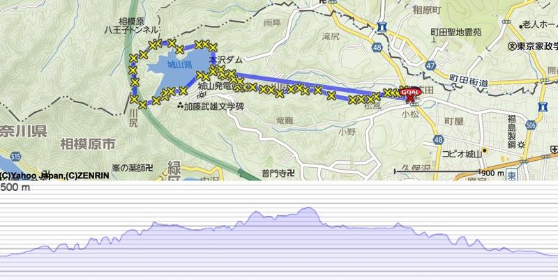 [城山湖トレイル]短くて濃い9kmの道のり